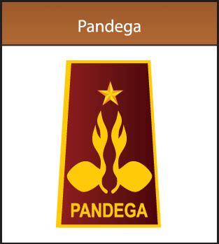 desain adalah wikipedia pramuka pandega wikipedia bahasa indonesia ensiklopedia