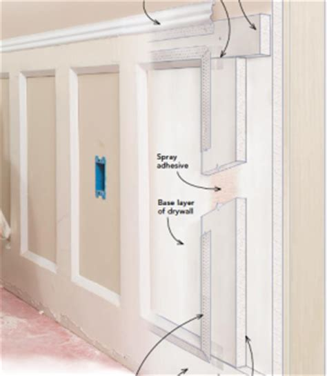 Install Wainscoting Drywall how to choose and mix ready mix joint compound