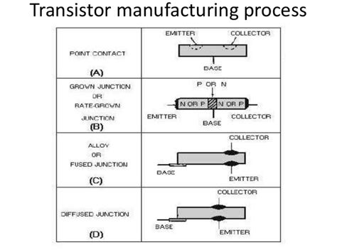 resistor types and manufacturing resistor manufacturing process 28 images mqec high power wire wound resistor manufacture