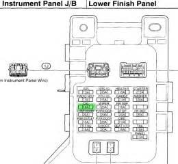 lexus rx330 fuse box diagram fuse box and wiring diagram