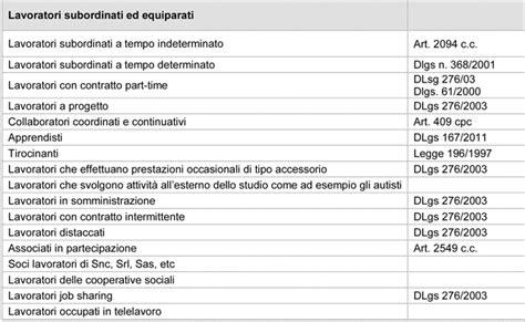 documento valutazione rischi ufficio esempio documento di valutazione dei rischi standardizzato gli