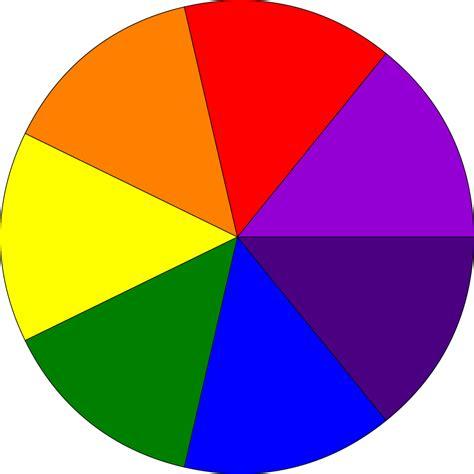 membuat cakram warna sederhana pengertian dan fungsi dari cakram disc warna plengdut com