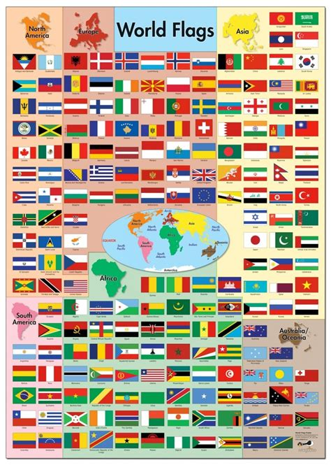 flags of the world how many how many flags are there in the world