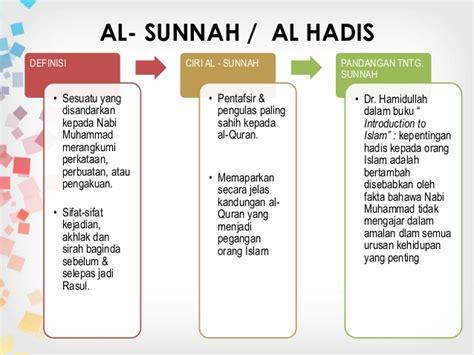 Bina Alquran Hadis Jl1skl08 bab 1 pengenalan tamadun islam
