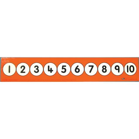 Uk Phone Number Tracker Images Images Teaching Multiplication Facts How To Use Multiplication