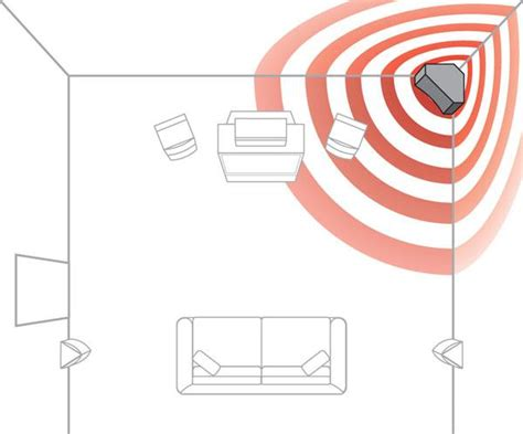 where should a subwoofer be placed in a room where do you put your subwoofer s sound vision