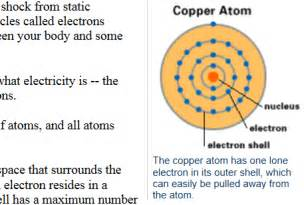 How Many Protons Does Copper The Parallel Processing War Status Reports