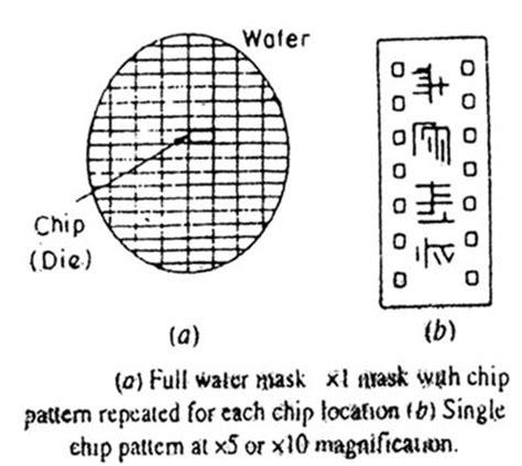 pattern generator wiki automated test pattern generation 171 free knitting patterns