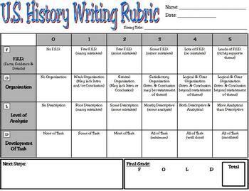 history rubric template history rubric template ib ia rubric templates station