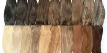 Galerry the best home hair coloring