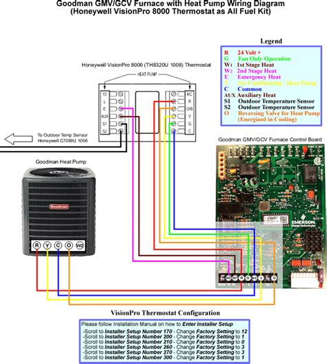 wire furnace thermostat wiring diagram get free image