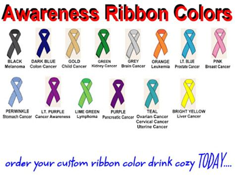 what color represents brain cancer jus shar designs cancer support item