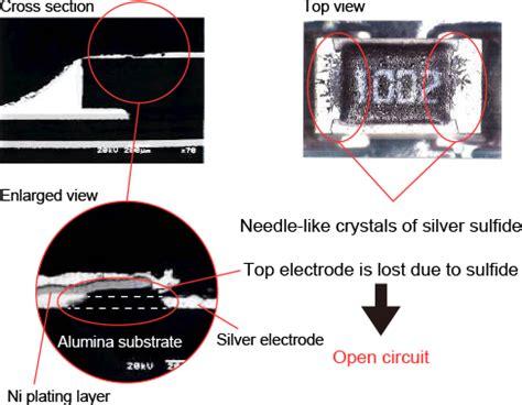 panasonic automotive resistors panasonic automotive grade resistors 28 images rohm automotive grade low ohmic resistors