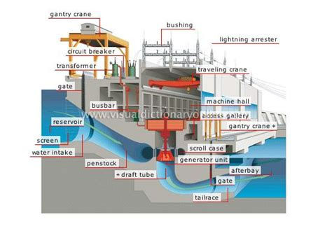 layout of hydro power plant pdf 17 best images about hydro power on pinterest off the