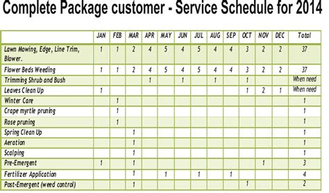 Monthly Lawn Care Schedule Bing Images Mowing Schedule Template