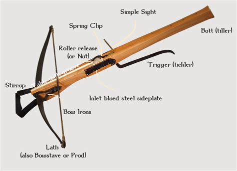 Crossbow Diagram