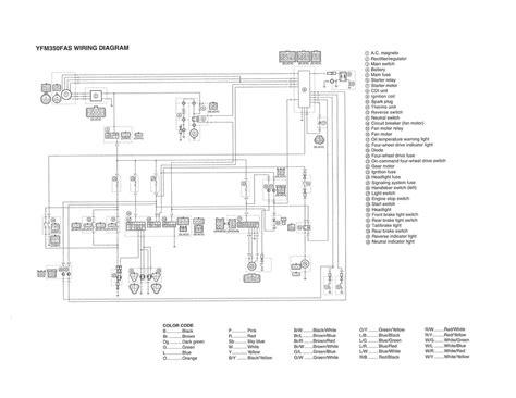 opel astra wiring diagram opel astra f heater box relay epc nemiga spare