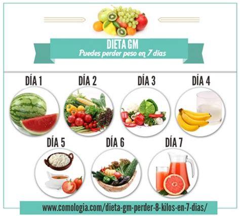 la dieta turbo de dieta gm perder 8 kilos en 7 d 237 as y perder peso s 250 per r 225 pido pdf