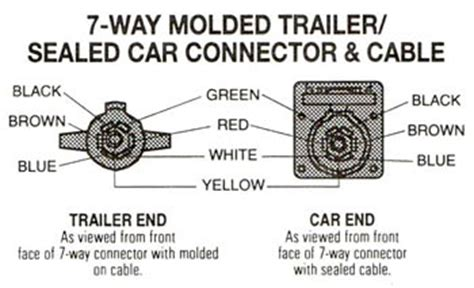 diagram ingram trillium 5500 towed flattruck adapter