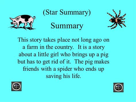 A Place Plot Summary Title Page Charlottes Web Ppt