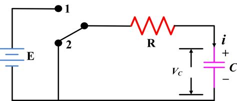 discharging capacitor circuit rc series circuit and rc time constant