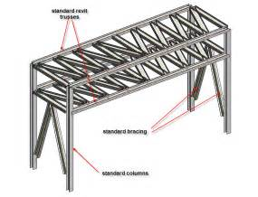 Nice Truss Building Part   3: Nice Truss Building Design