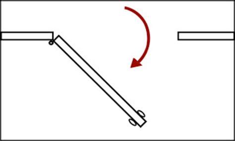 left hand door swing replacement window and door resource how to determine