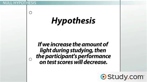 hypothesis template sle research log template free graphic organizers for