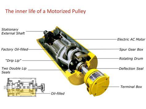 fasco motor maintenance