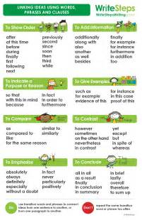 Transition words example transition sentence examples in essays
