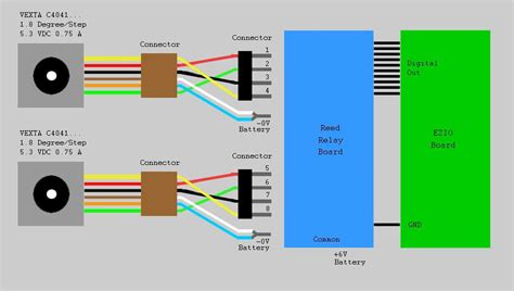 wiring a 4 wire stepper motor wiring free engine image
