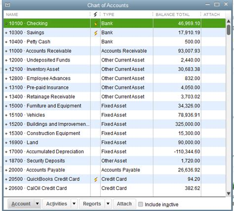 Quickbooks Chart Of Accounts Template