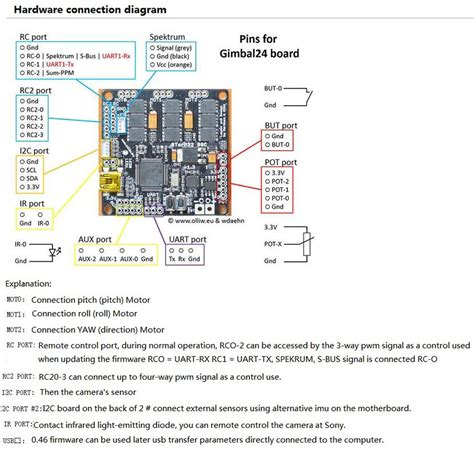 Simple Bgc 3 1 Brushless Gimbal Controller Accelerometer storm32 bgc 32bit 3 axis brushless gimbal controller v1 31 drv8313 motor driver ebay