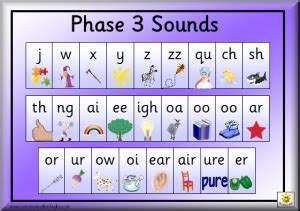 Phoneme Mats by Reception