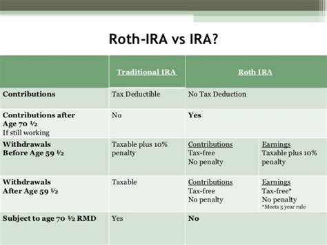 traditional ira or roth new roth ira recharacterization rule phoenician