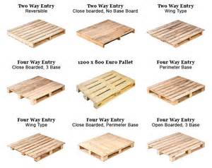 Pinewood Gardens Floor Plan wooden pallets sizes amp dimensions 1001 pallets