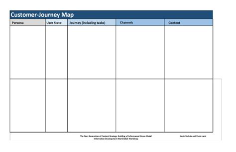 customer journey mapping template 2016 content marketing toolkit 23 checklists templates