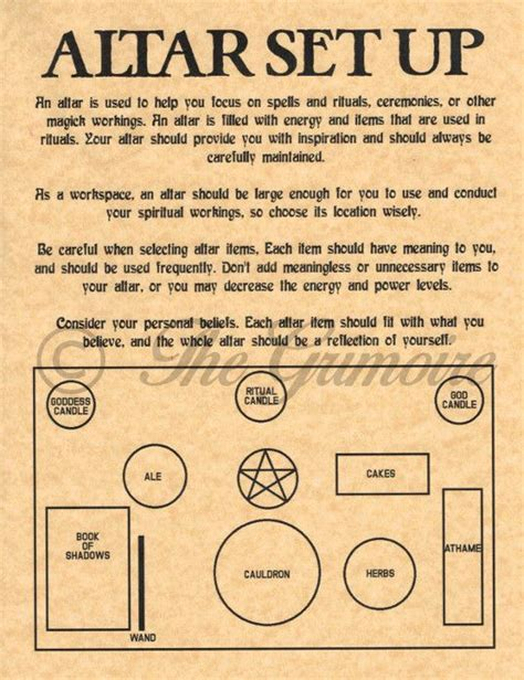 Spell Hematite altar set up diagram tips book of shadows spell page