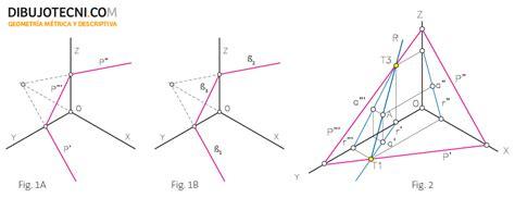 puntos rectas y planos 1 sistema axonom 233 trico el plano 183 dibujo t 233 cnico