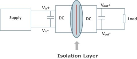 resistor isolation voltage resistor isolation voltage 28 images low power dc dc converters product spotlight cui inc
