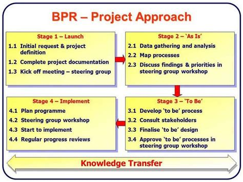 business process reengineering template 1000 images about strategy on stakeholder