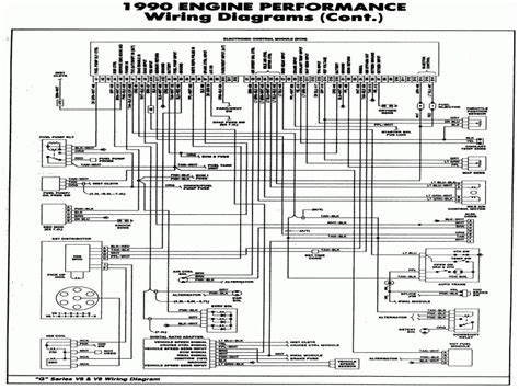 wiring diagram 94 chevy 350 engine tbi get free image about wiring diagram chevy 350 tbi wiring harness diagram wiring forums