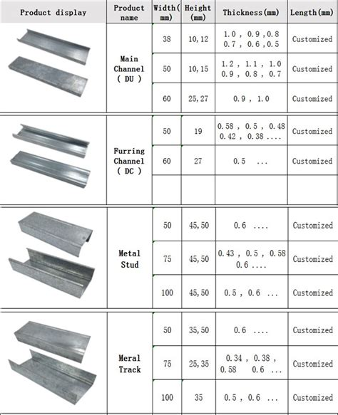 u section steel channel metal building materials price metal furring and studs