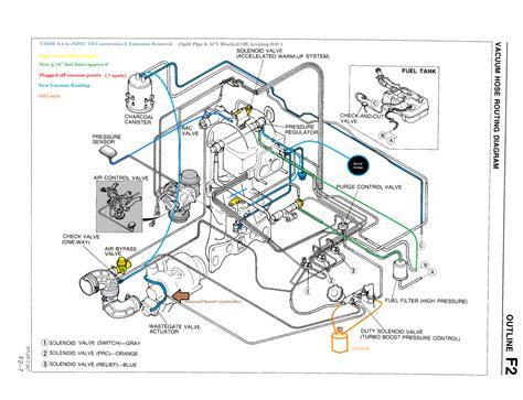 mazda line mazda rx 8 fuel line diagram mazda free engine image for