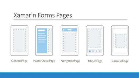 xamarin layout types seminar xamarin forms
