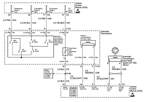 97 jeep transmission wiring diagram 28 images wiring