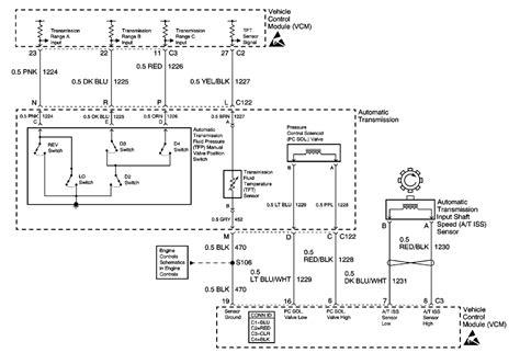 1998 jeep wrangler auto transmission indicator l removal