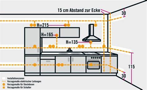 installationszonen nach din 18015 3 stromleitungen neu verlegen suche haus
