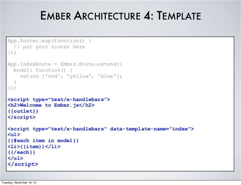 architecture ember js and angularjs