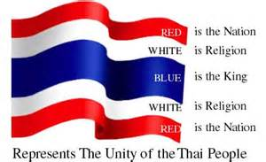 what do the colors of the flag stand for thailand s national flag